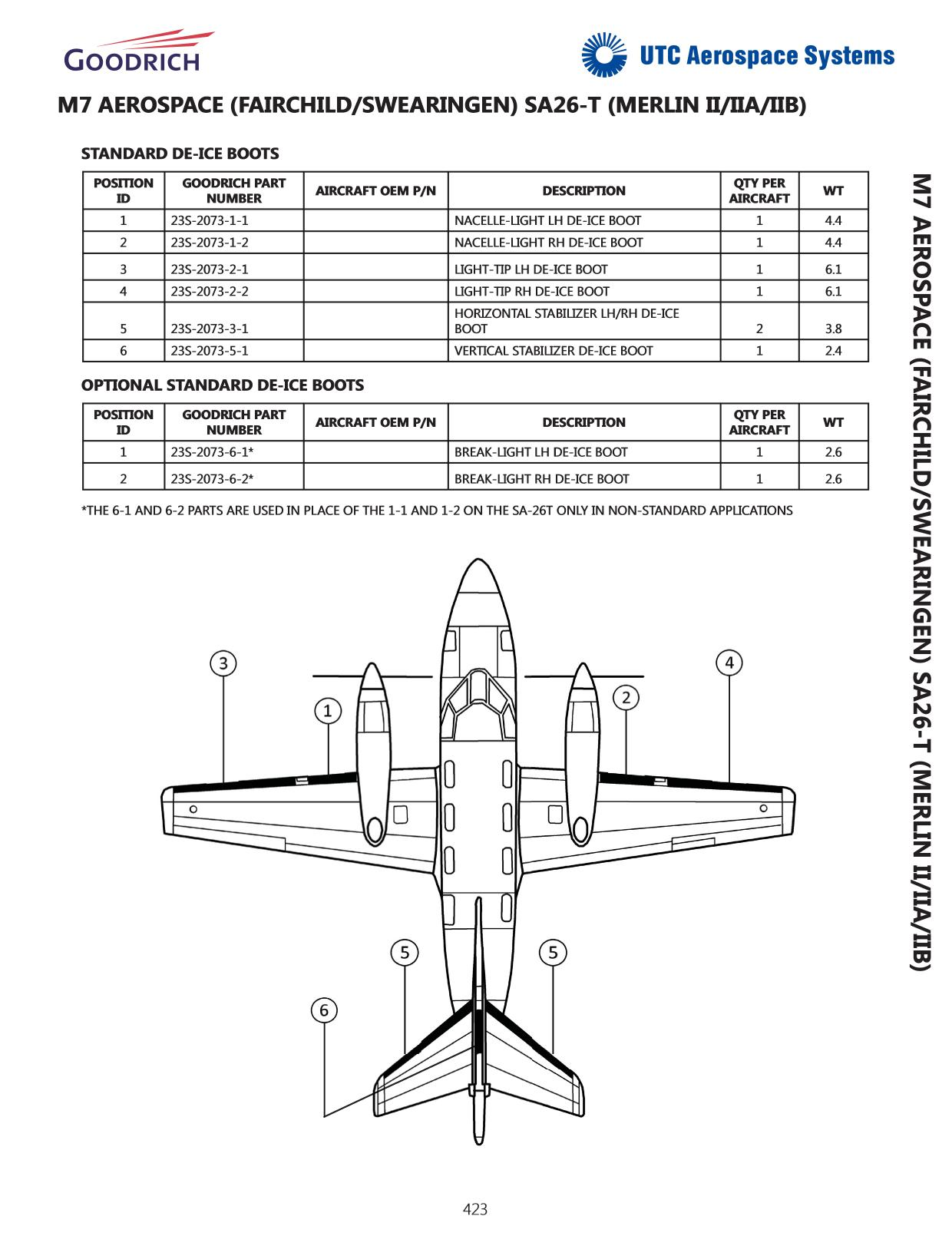 Aerospace Parts Diagram Wiring Diagrams Bell Helicopter Explained Rh Dmdelectro Co Dynamics International 3d